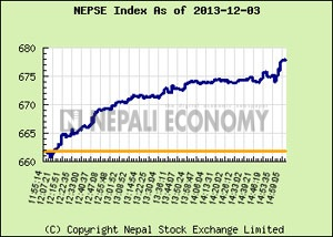 Nepse reports highest turnover in an intraday stock trading