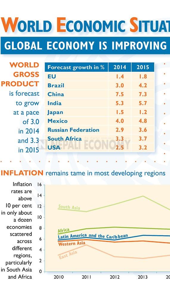Global economy at turning point, says World Bank